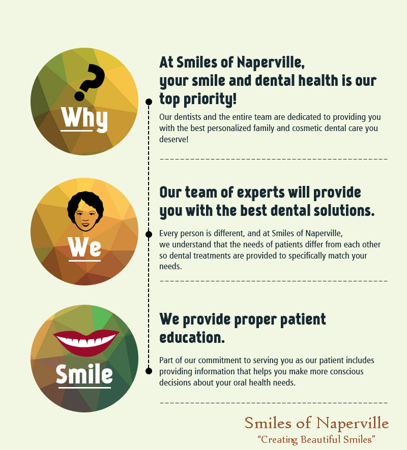 why we smile